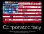 "#749 On The Rise and Fall of US Corporatocracy - (Fascism, The Corruption of Democracy and The Family)  We examine the rise of fascism in the USA in the last century. Chris Hedges and Richard Wolff detail how US corporations conspired with the US deep state in an effort to destroy the family and liberal democratic government, even while championing ""family values"" and ""democracy"". We also hear about the 1934 US Business Plot, a failed fascist coup which FDR helped to cover up after reaching a compromise with the Wall St. plotters."